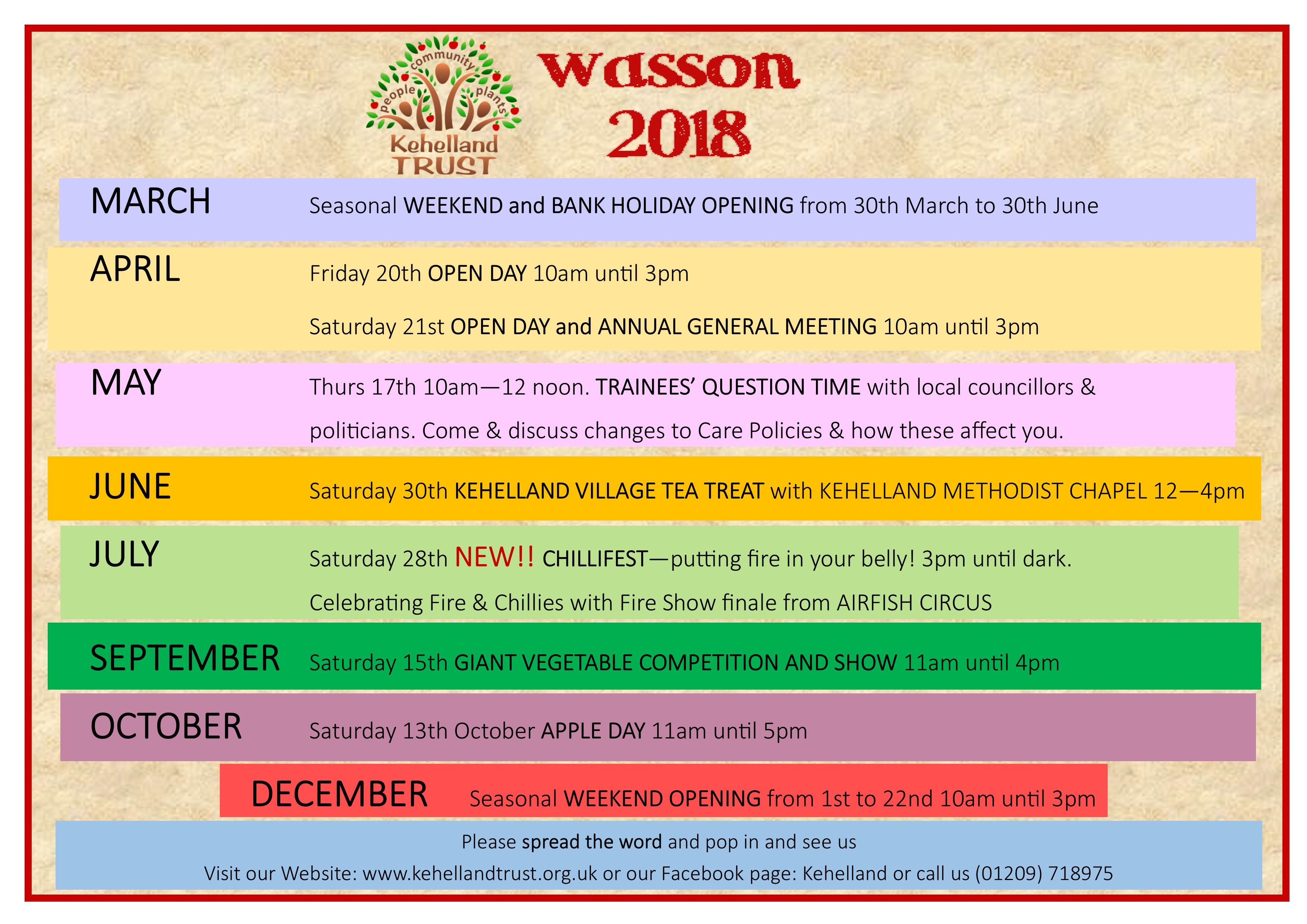 Wasson 2018